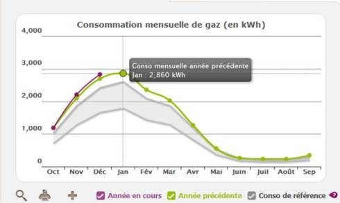 natural gas consumption 2012 2013